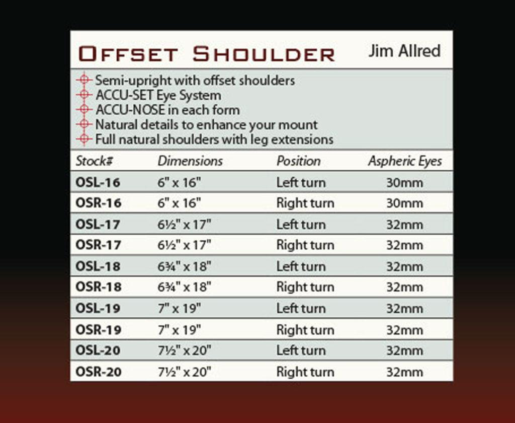JIM ALLRED OFFSETS