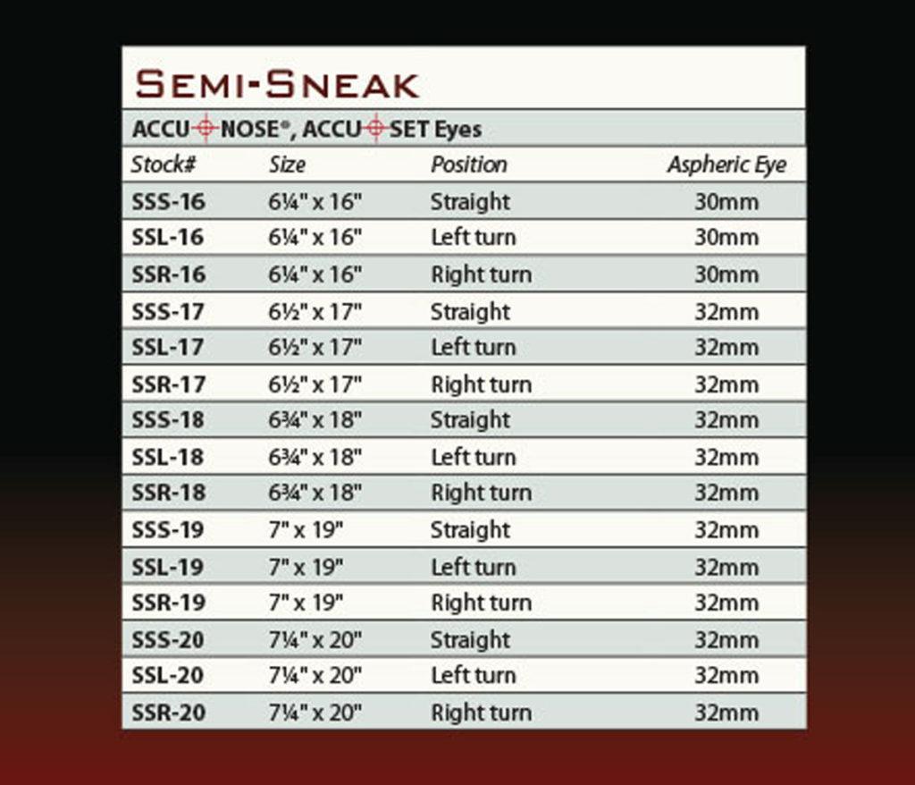 SEMI-SNEAKS