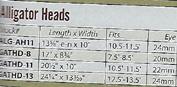 ALLIGATOR HEAD CHART