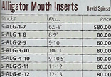 ALLIGATOR MOUTH INSERTS CHART